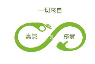 麗富康品牌介紹